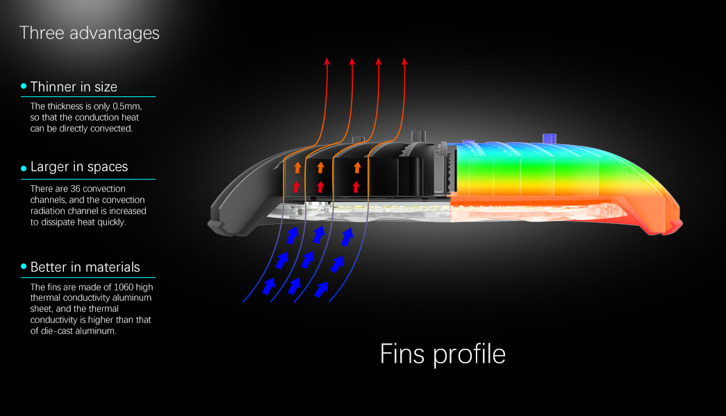 Custom sereis canopy led high bay SEEKING ufo